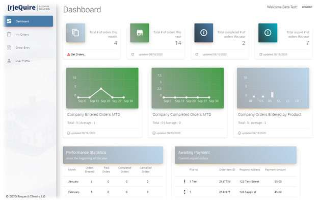 request dashboard
